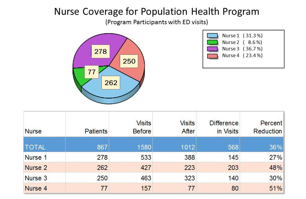 Population Health 2
